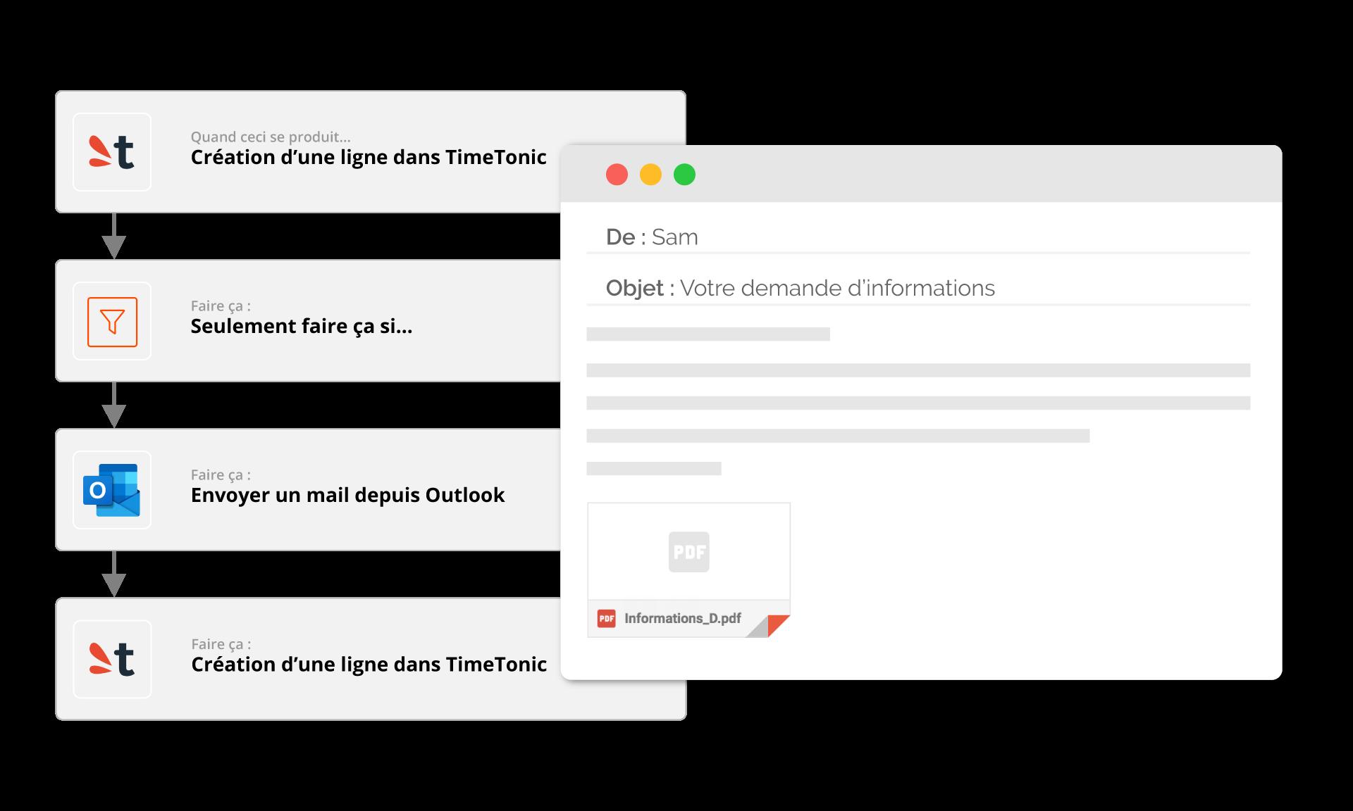 Enfin d'automatiser toutes vos tâches administratives (devis, factures, comptes rendus) tout en gardant l'information dans un seul outil.