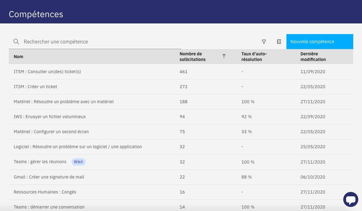 Vue de la liste des compétences d'un chatbot dans notre console d'administration
