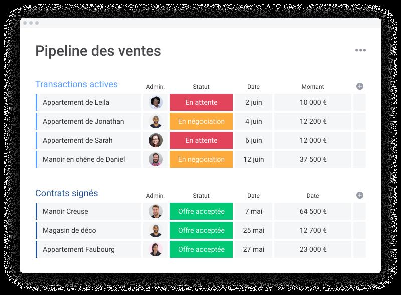 monday.com CRM-Simple board_CRM_Sales pipeline (1)