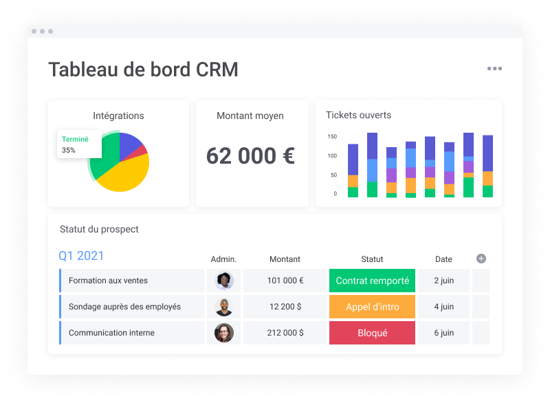 monday.com CRM-Simple Dashboard_CRM dashboard