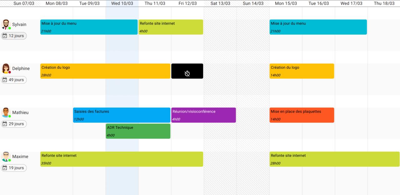Planning de charge - Visibilité Multi-Projets