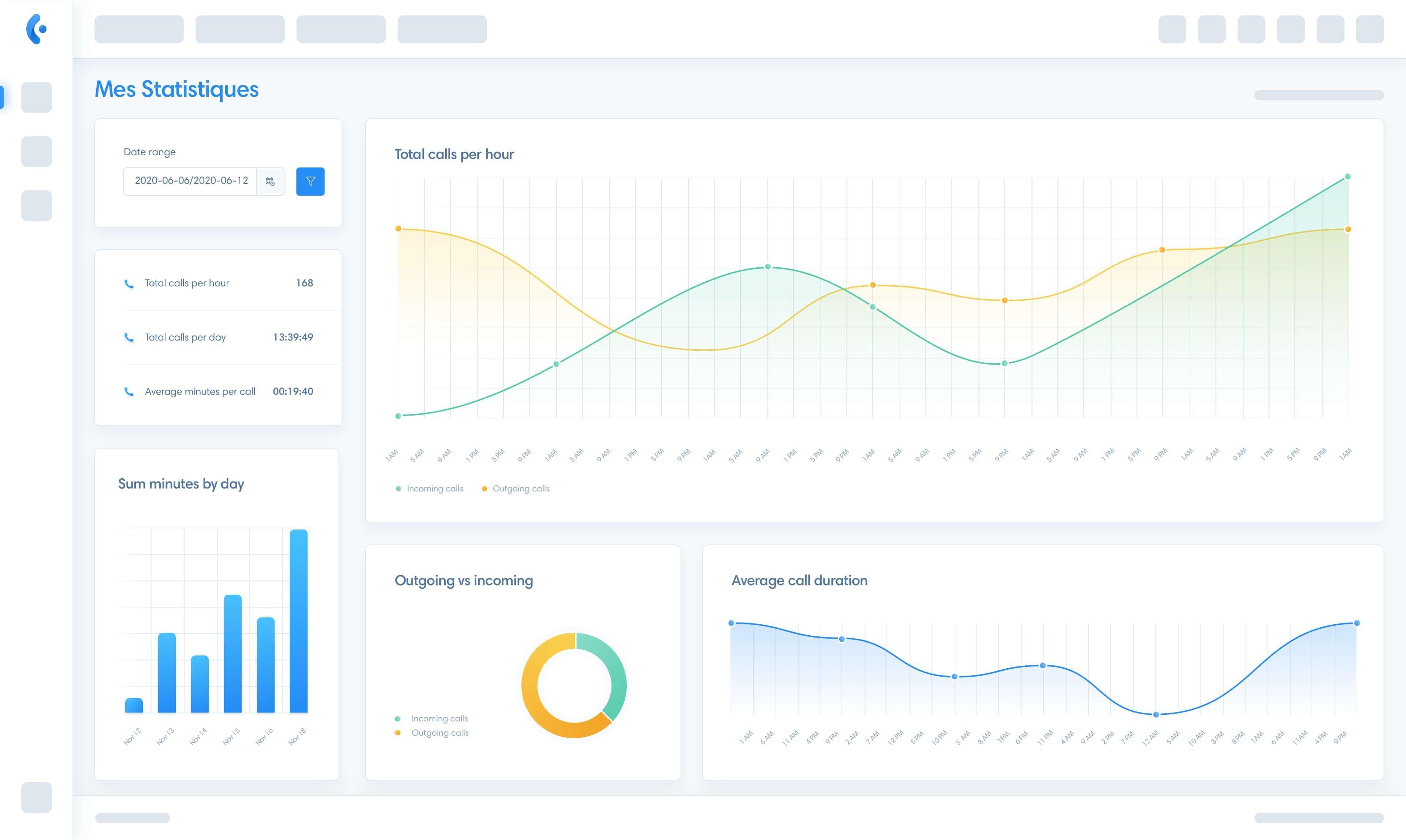 Mes statistiques - visualisez vos performances, le menu statistique offre un panel varié de divers statistiques pour une vue optimale sur l'ensemble des appels effectué.