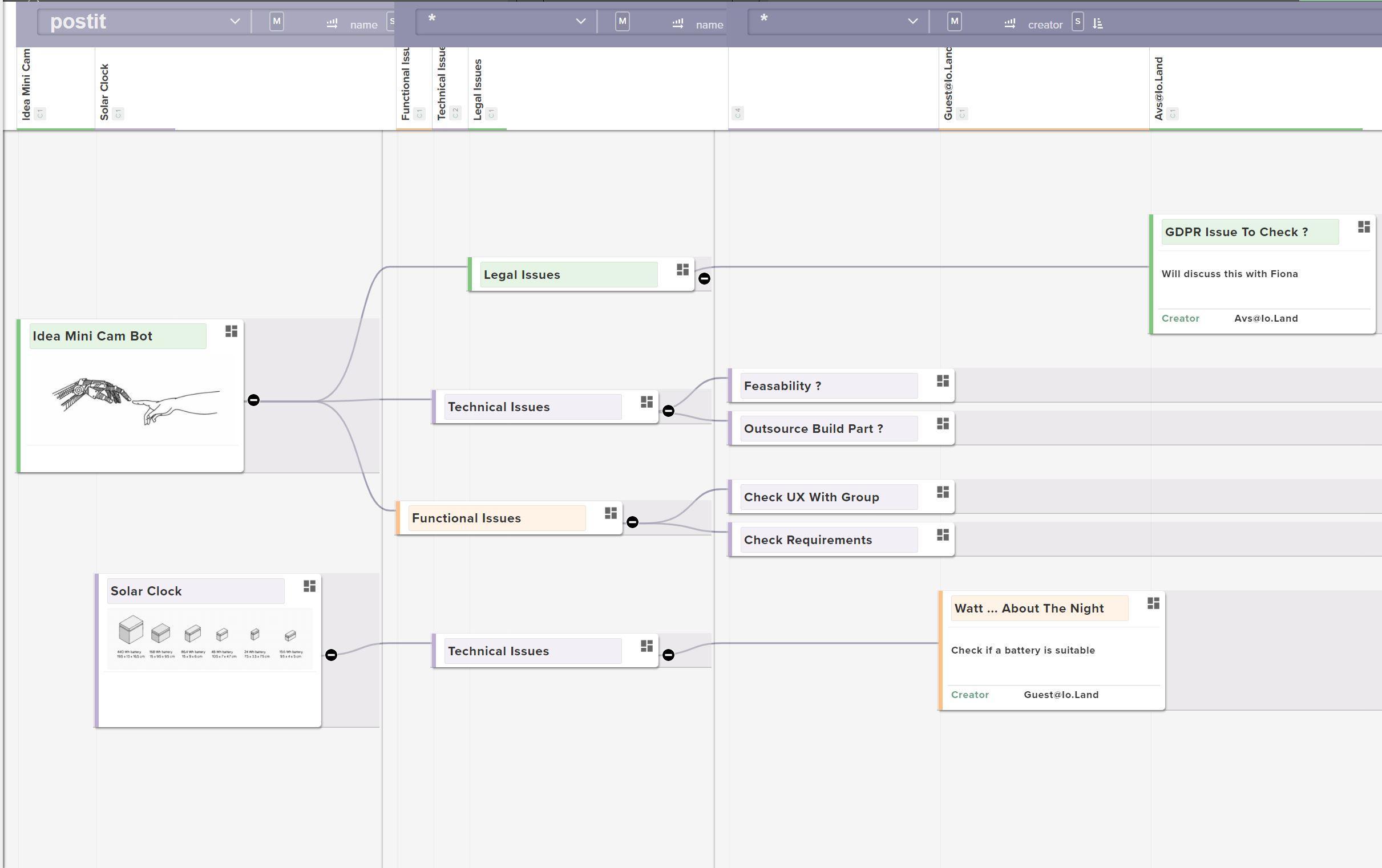 Avis Perspectives gestion de projet : Gestion de projet ultra visuelle - appvizer