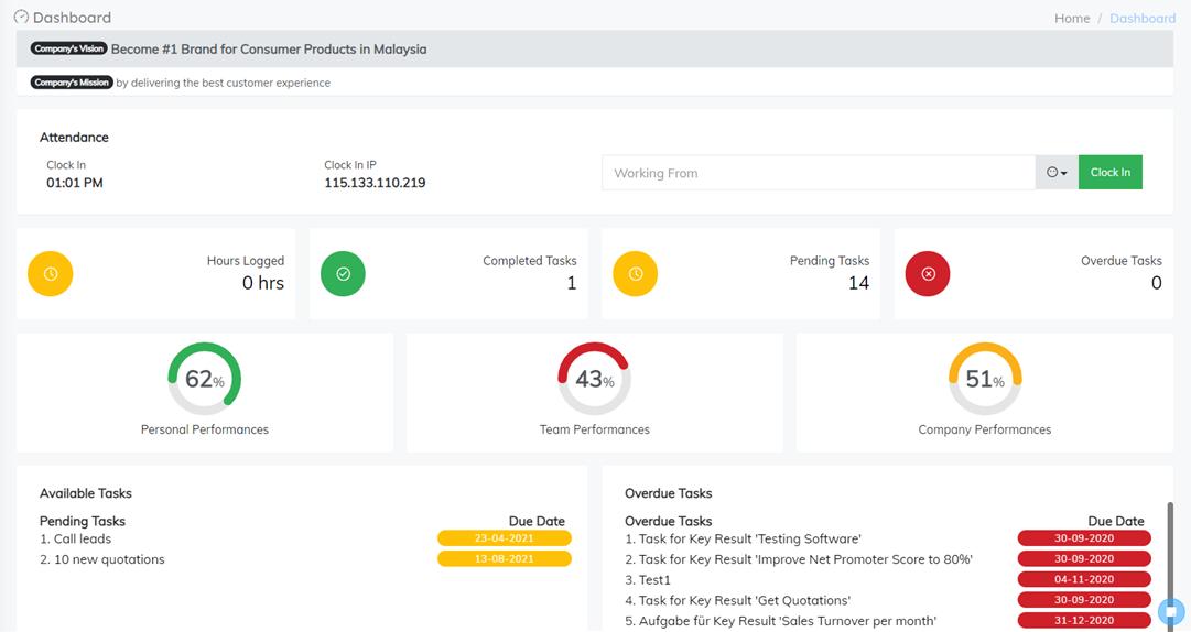 Avis FlowyTeam : Créer une équipe hautement performante - Appvizer