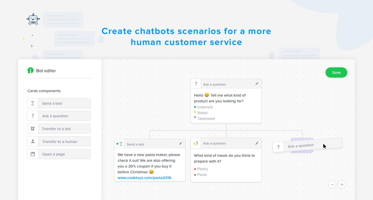 Automatisez une partie de votre service client et de votre qualification de Leads