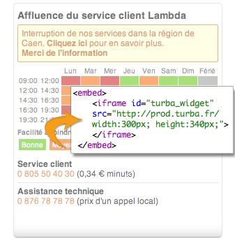 Turba: Tableau de bord du support client, Heures d'ouverture du support, Heures d'ouverture du support