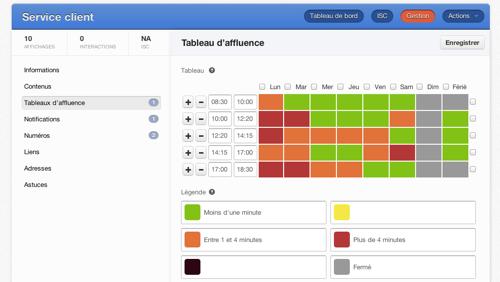 Turba: Tableau de bord du support client, Heures d'ouverture du support, Help Desk