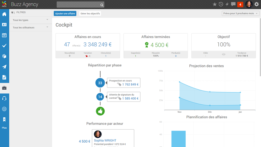 Nelis: Gestion des leads, Formation en ligne (webinaire), Interface web adaptive