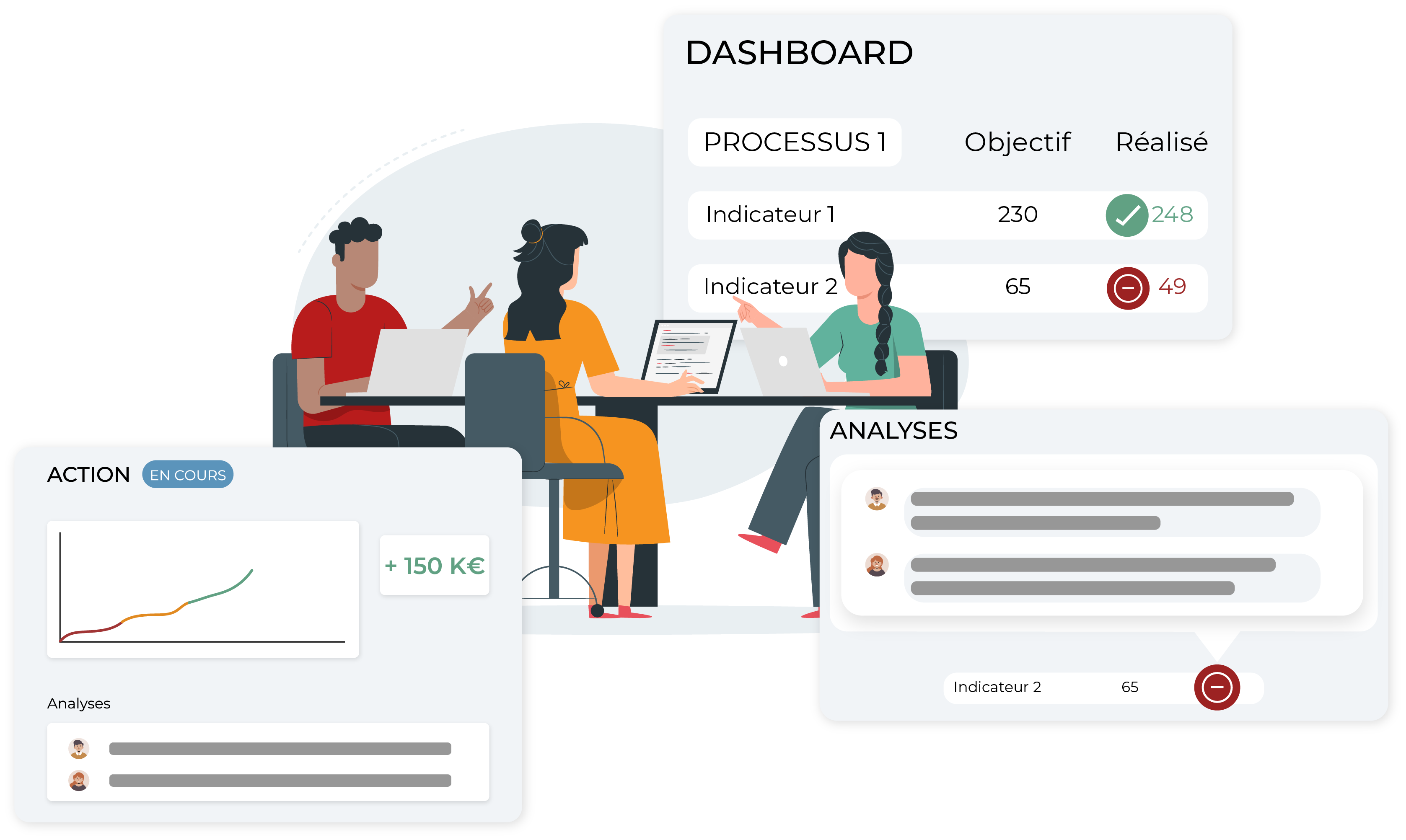 Avis ABCKPI : L'application qui remplace vos tableaux de bord Excel - Appvizer