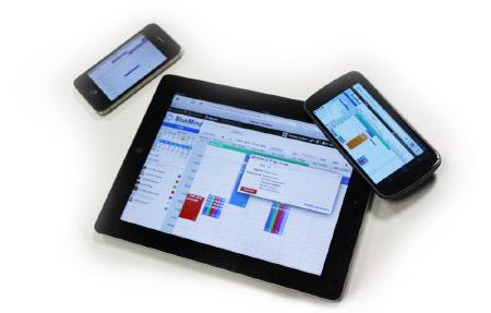 BlueMind: Réponse et transfert automatique, Groupes, Webmail (gestion des emails)