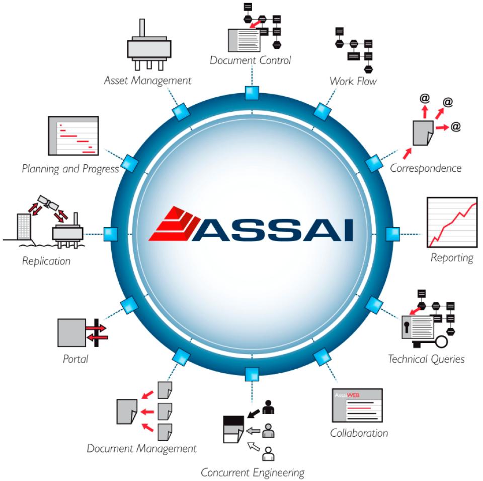 AssaiDCMS-screenshot-0
