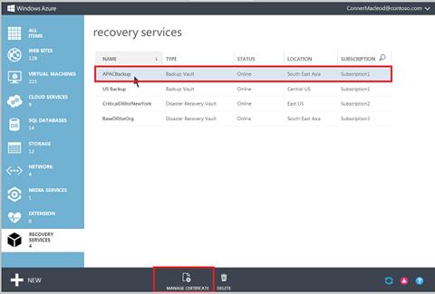 Microsoft Azure Backup: Sauvegarde Automatique, Communauté (FAQ, Forum), Contrôle strict des accès aux serveurs