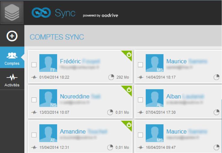 Oodrive Sync: Envoi de documents par liens hypertexte, Gestion des droits, Protection contre la perte de données (DLP)