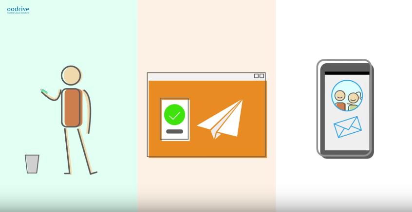 PostFiles : Solution de partage de fichiers volumineux ⇒ Avis et prix
