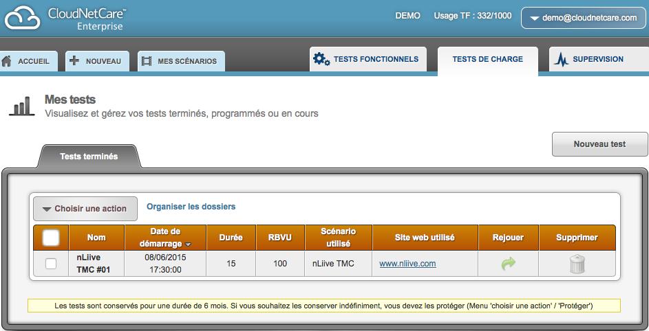 CloudNetCare: Gestion des tâches & Alertes, Application mobile, Tests fonctionnels
