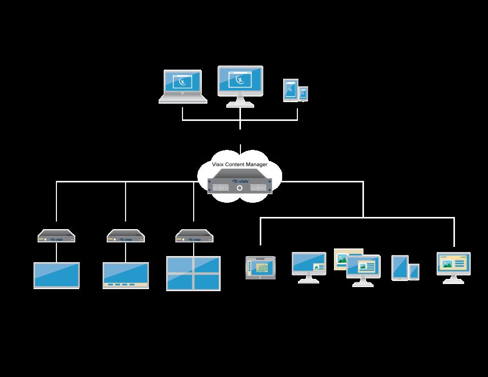 AxisTV Enterprise Software-screenshot-0