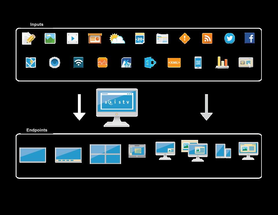 AxisTV Enterprise Software-screenshot-1