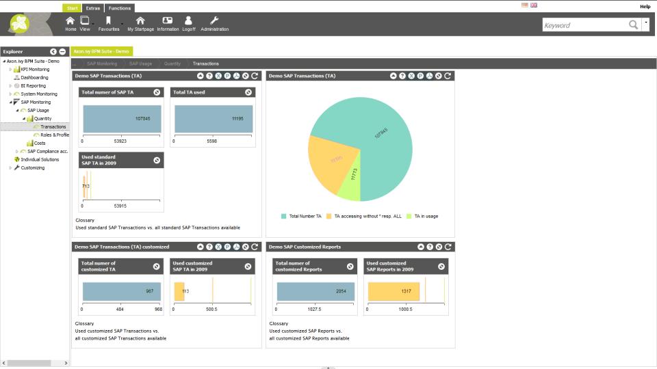 Axon.ivy BPM Suite-screenshot-2