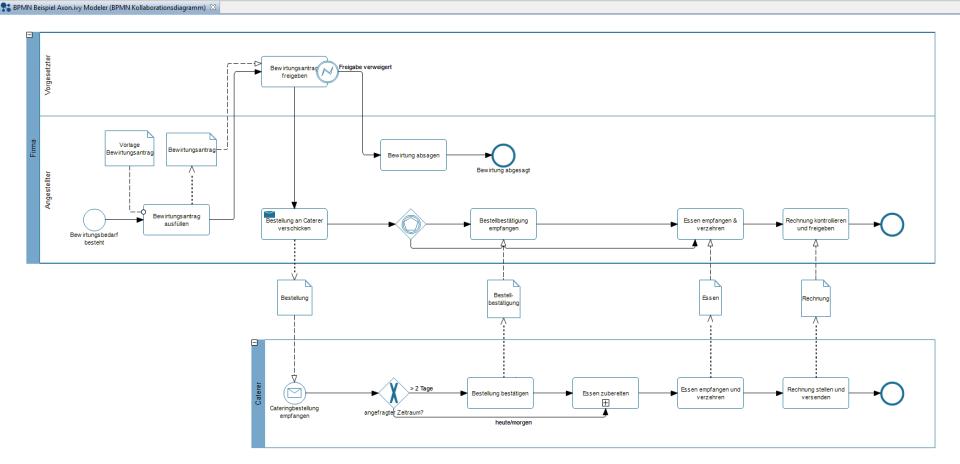 Axon.ivy BPM Suite-screenshot-4
