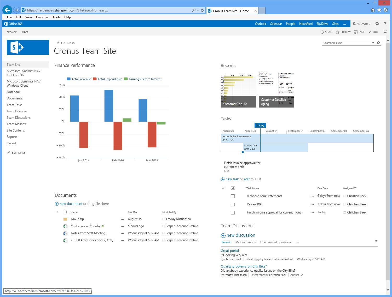 Microsoft Dynamics NAV: Contacts partagés, Gestionnaire de tâches, Secure Sockets Layer (SSL)
