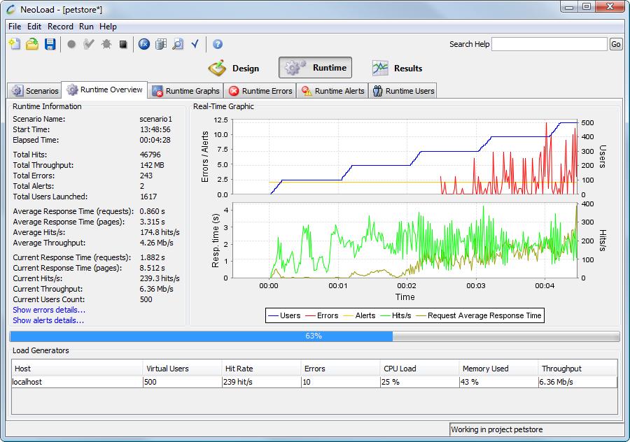 NeoLoad: Utilisateurs virtuels, Tests fonctionnels, Compatible Window OS