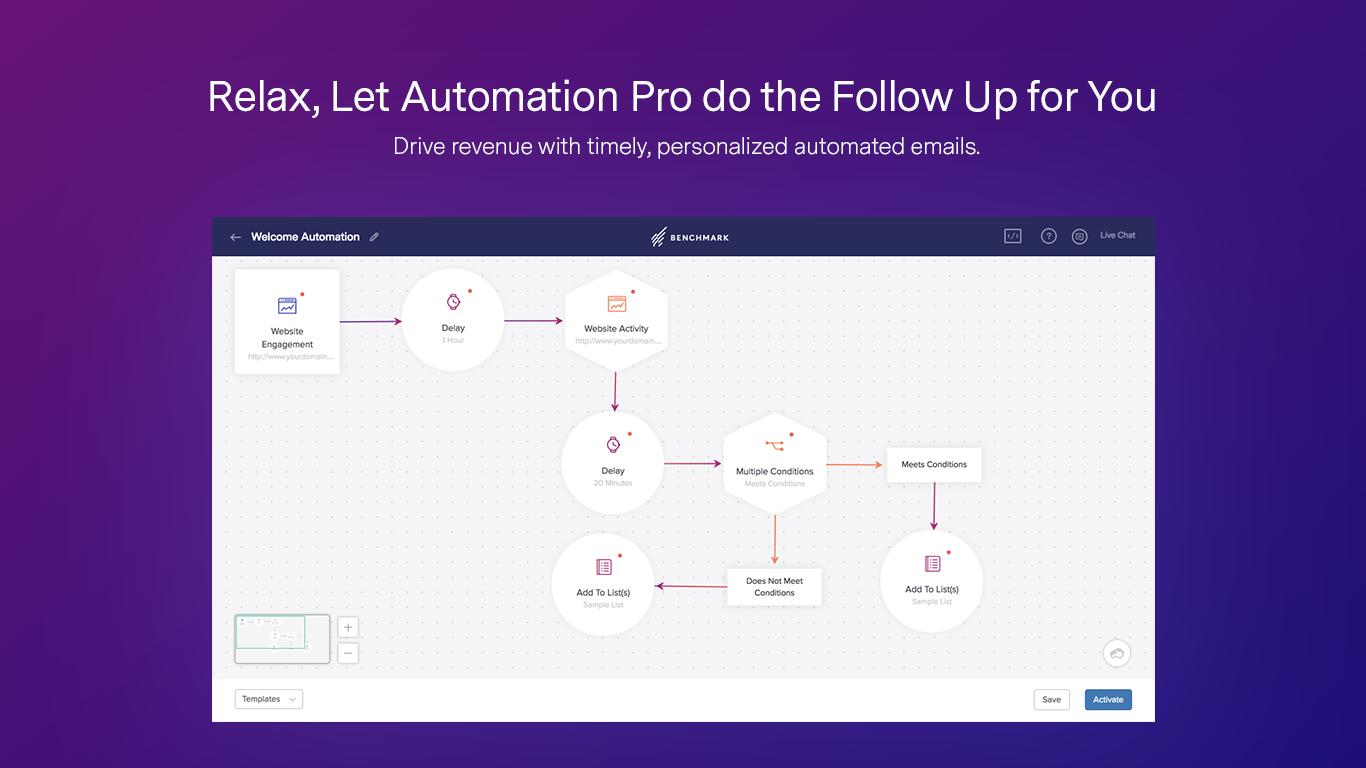 Benchmark Email - Relax Laissez Automatisaton Pro faire le suivi pour vous