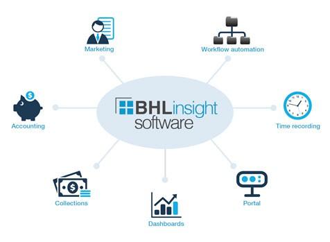 BHL Insight-screenshot-0