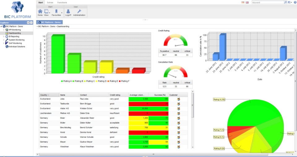 BIC Platform-screenshot-3