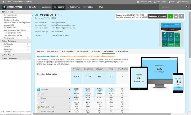 Message Business: Interface web adaptive, Intégration aux réseaux sociaux, Page de désinscription