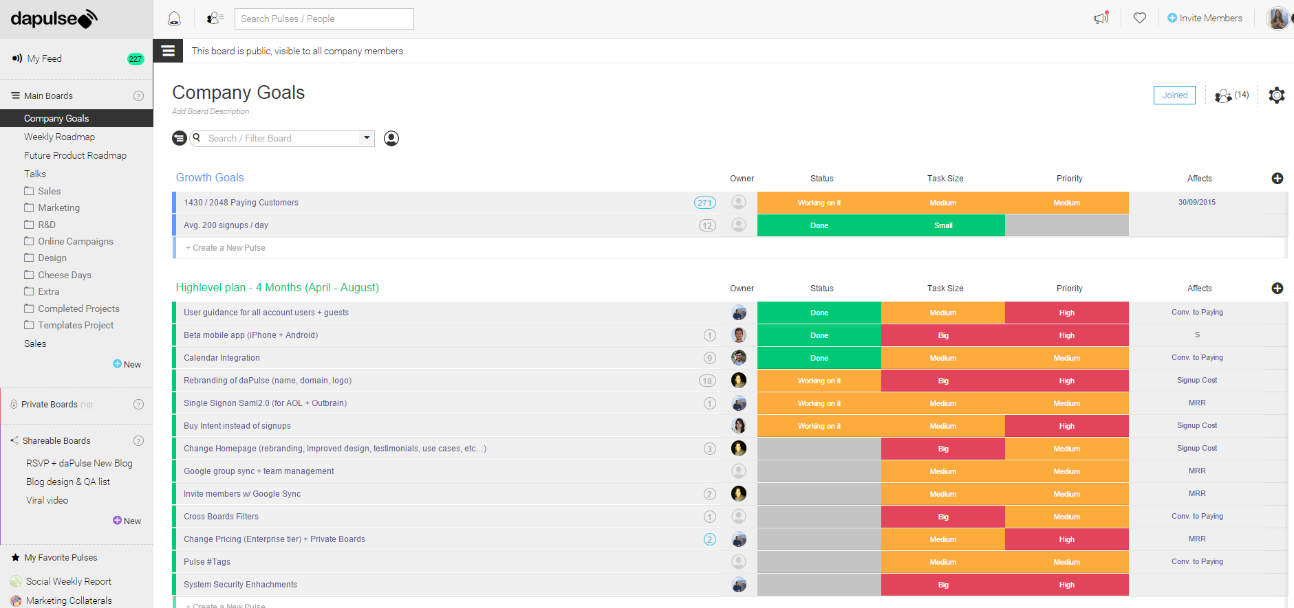 Interface Dapulse objectif de l'entreprise