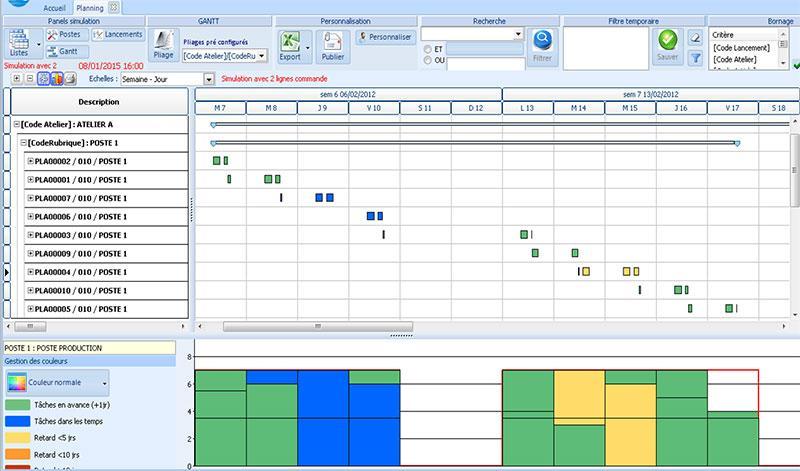 Silog ERP: Valorisation des stocks, Documents partagés, Plan Directeur de Production (PDP)