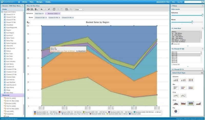 Jaspersoft: Filtres, Rapports, Assistant de création de requêtes
