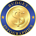 Budget Infographics