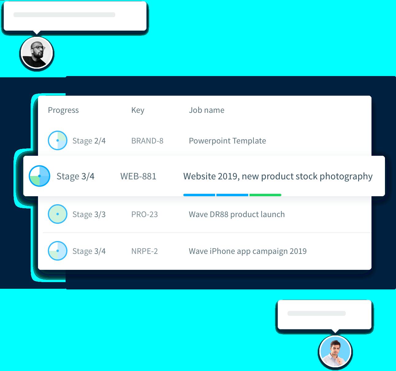Module de gestion de projet Creative Workflow