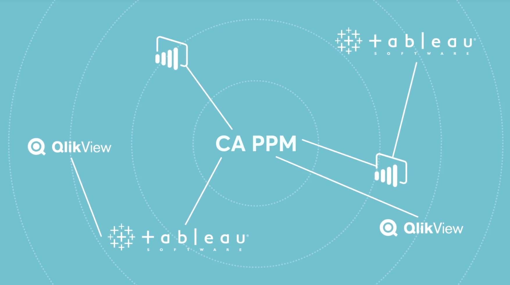 Avis CA Clarity PPM : Piloter facilement ses projets et ses investissements - Appvizer