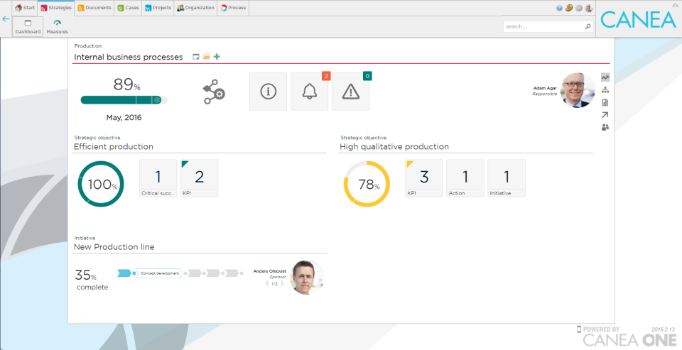 CANEA Strategy-screenshot-0