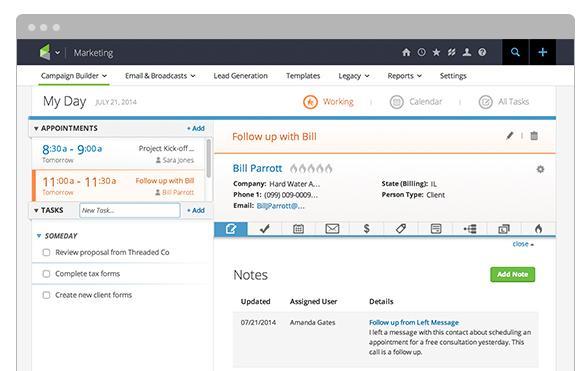 Infusionsoft: Modèles d'email, Modèles d'email, Gestion de contacts