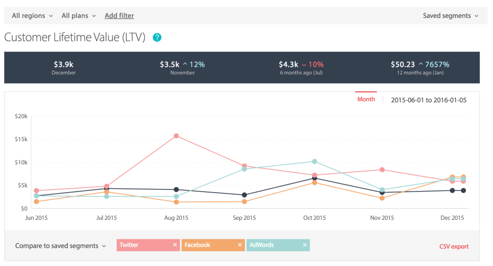 ChartMogul-screenshot-3