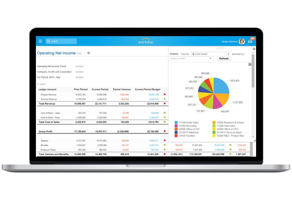 Workday Financial Management: Budget, Facturation récurrente, Comptabilité générale