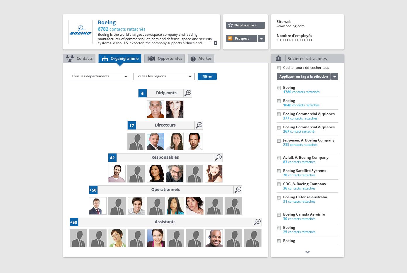 ByPath reconstitue les organigrammes des sociétés. Identifiez les décideurs et les influenceurs