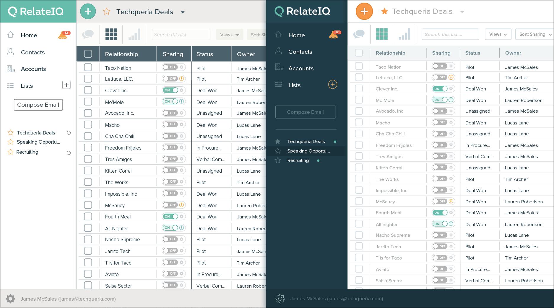 RelateIQ: Gestion de contacts, Rapports, Gestion des opportunités