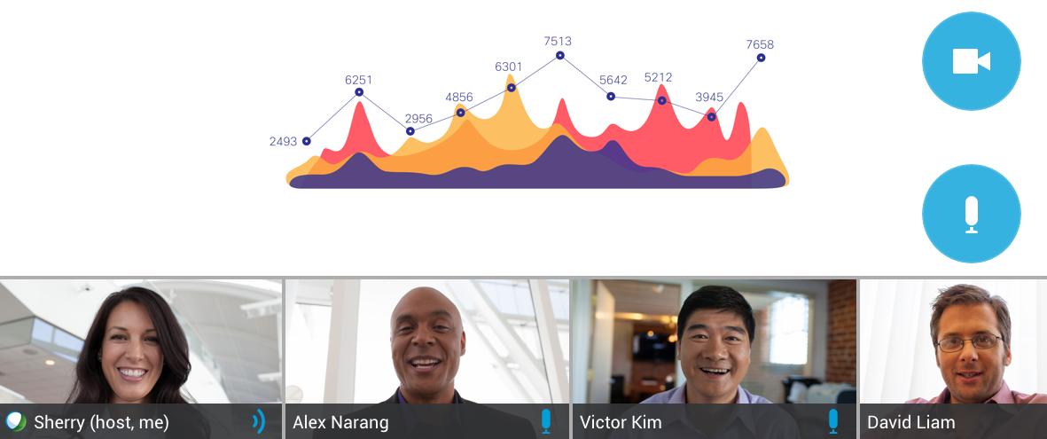 WebEx by Cisco : vidéo-conférence HD, réunions, collaboration ⇒ Avis et prix