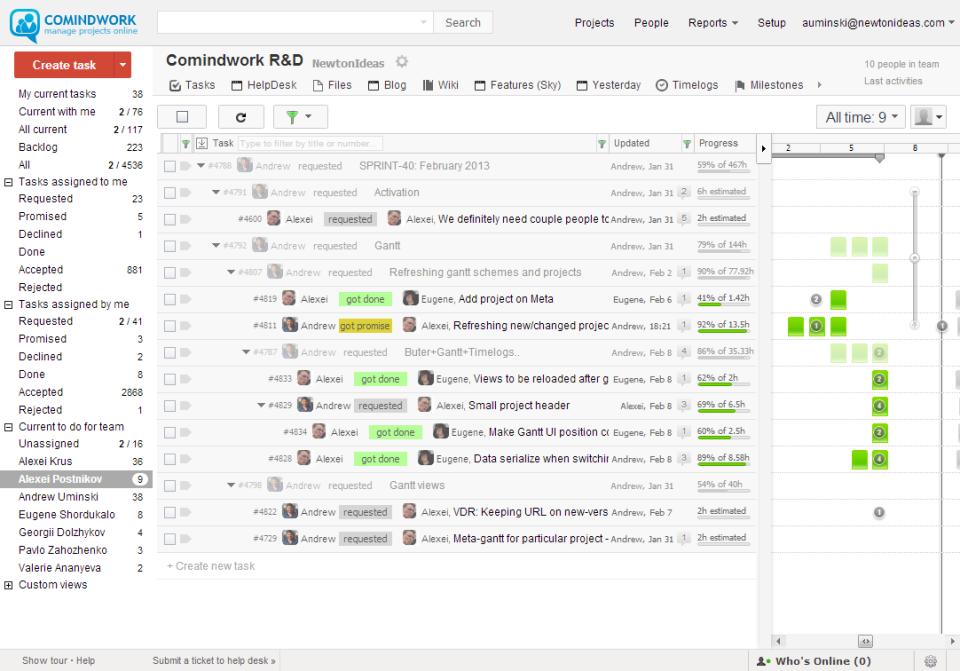 Comindwork-screenshot-0
