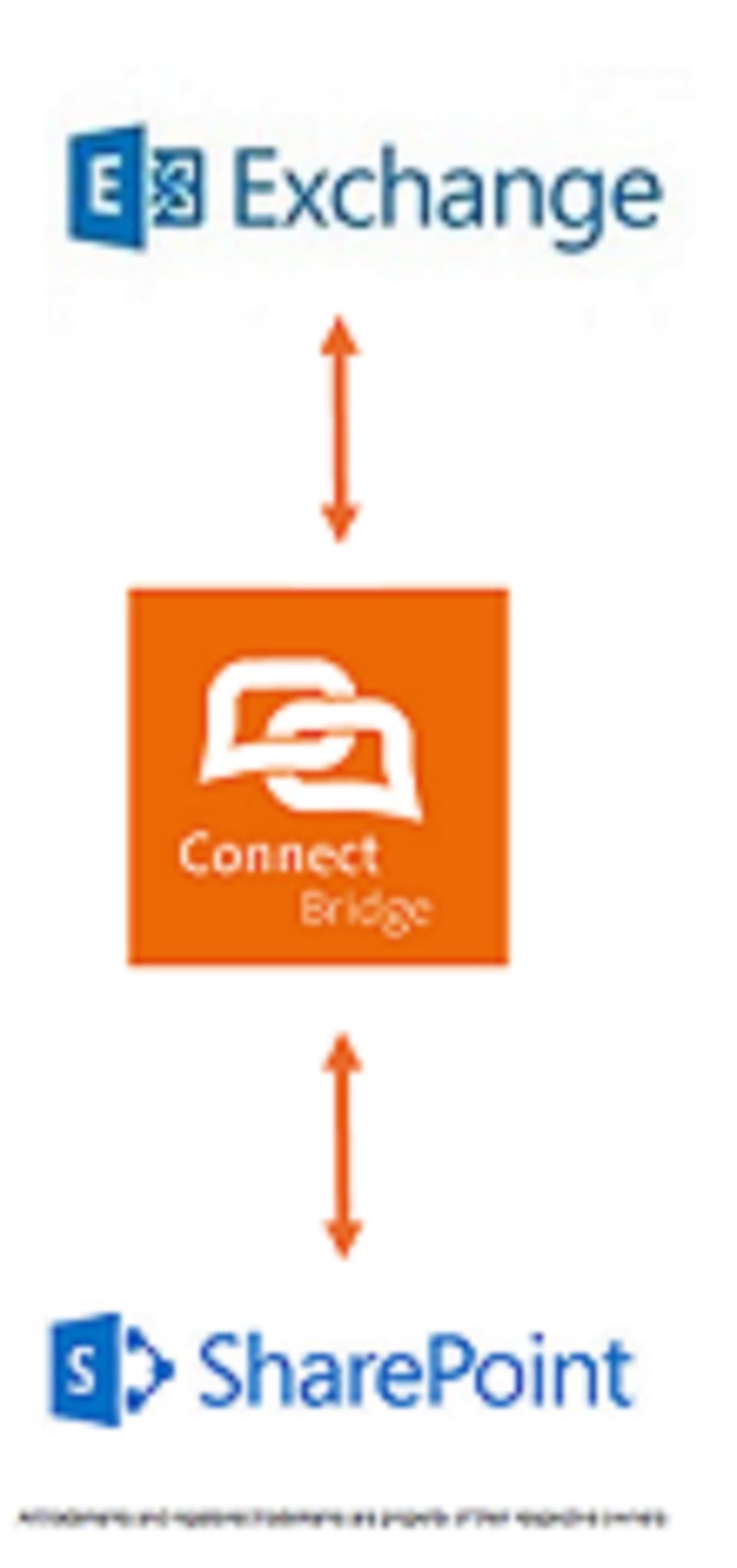 Connect Bridge-screenshot-3