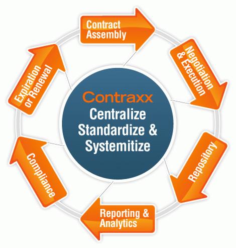 Contraxx-screenshot-1