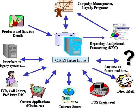 CRM Software-screenshot-0