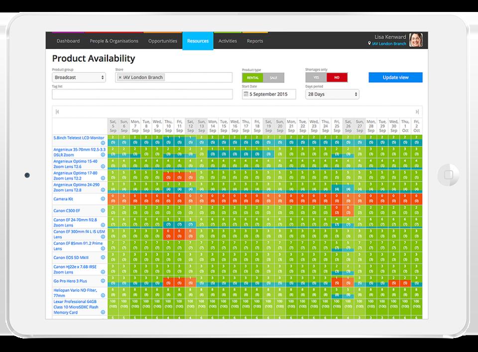 Current RMS-screenshot-0
