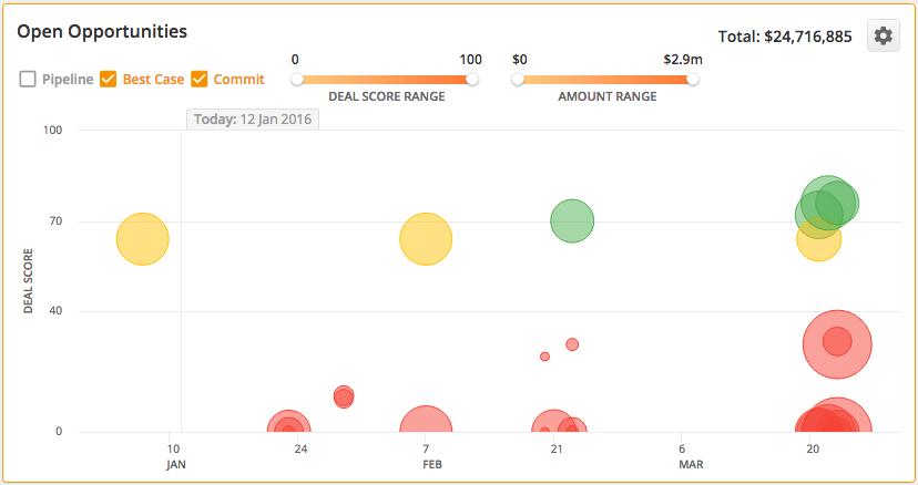 Datahug-screenshot-1