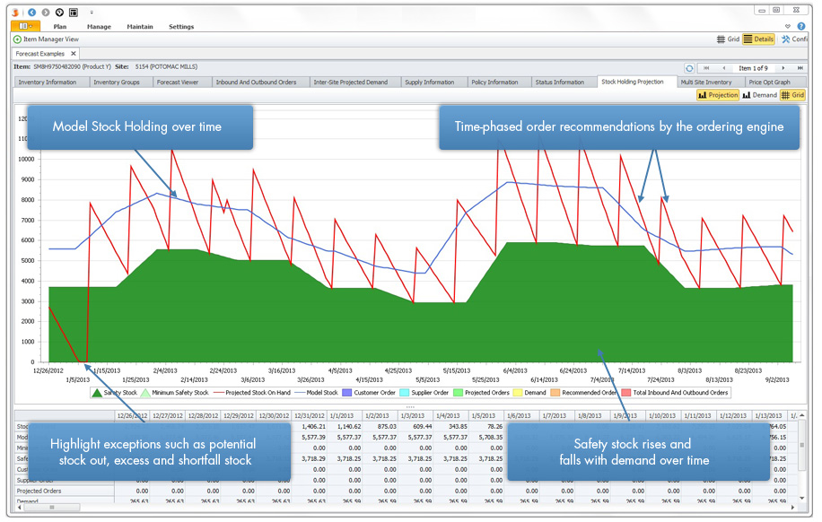 Demand Planning-screenshot-2