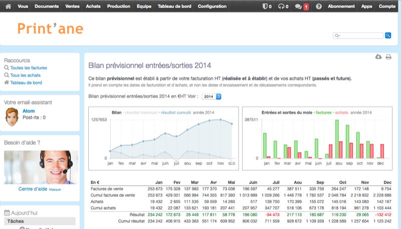 INCWO: Agendas partagés, Webmail (gestion des emails), Utilisateurs maximum